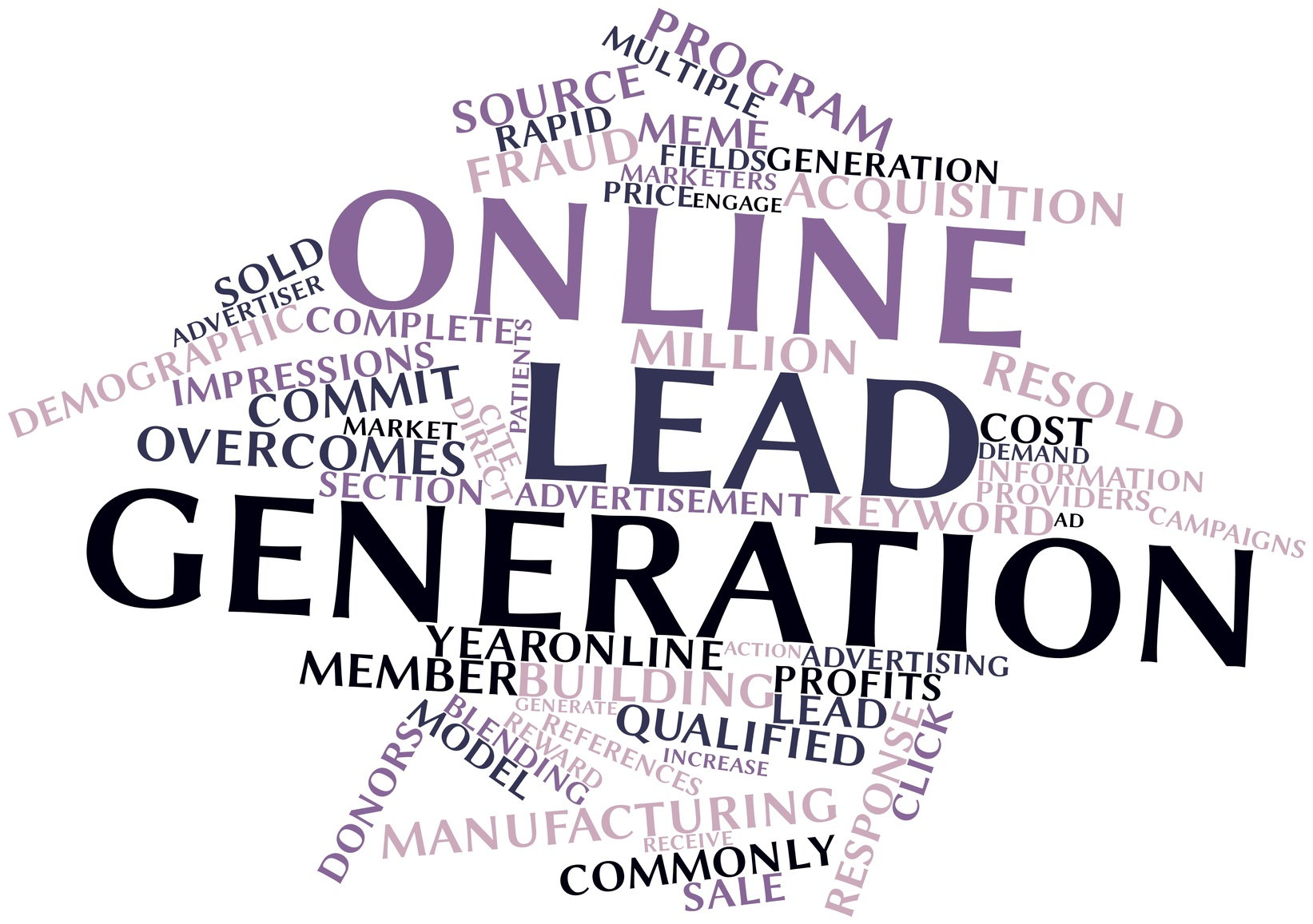 creating lead generation and backlinks