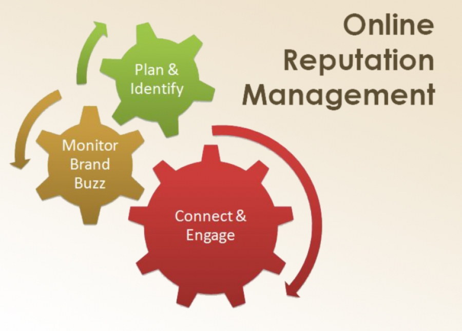 6 Must take steps for Online Reputation Management