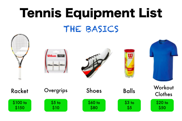 Racket, tennis ball, shoes, and a dress code are mandatory equipment for the sport.