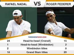 Federer vs. Nadal Rivalry at Wimbledon, one of the greatest-ever tennis rivalries, Federer and Nadal have played each other 40 times,