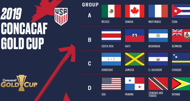 The 2021 CONCACAF Gold Cup qualification tournament will determine the final three teams to qualify for the 2021 CONCACAF Gold Cup.