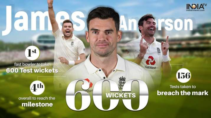 James Anderson, an English international cricketer who plays for Lancashire County Cricket Club and the England cricket team.